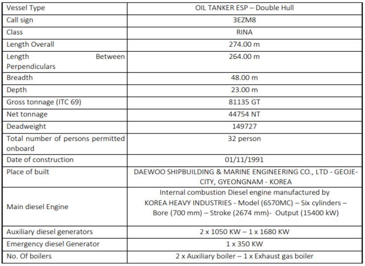 General-Cargo-Vessel-Details